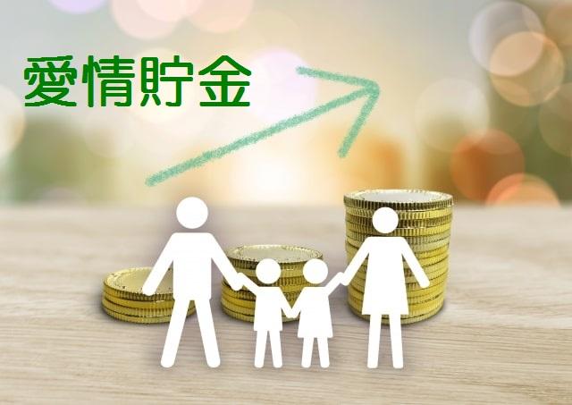 親の愛情貯金イメージ画像