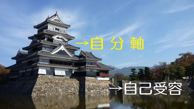 松本城の例え画像
